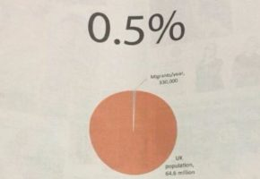 Βρετανός που βαρέθηκε να ακούει παπάτζες για τη μετανάστευση αγόρασε διαφήμιση σε εφημερίδα (PHOTO)