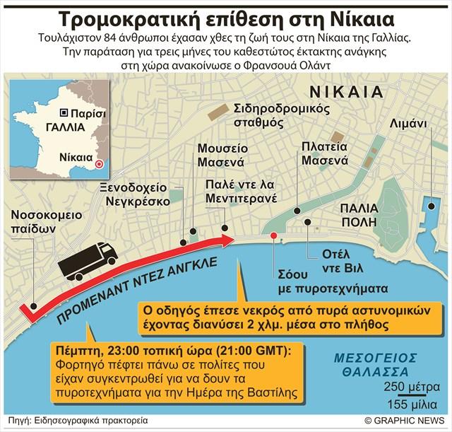 206367-tromokratiki-epithesi-sti-nikaia-tis-gallias
